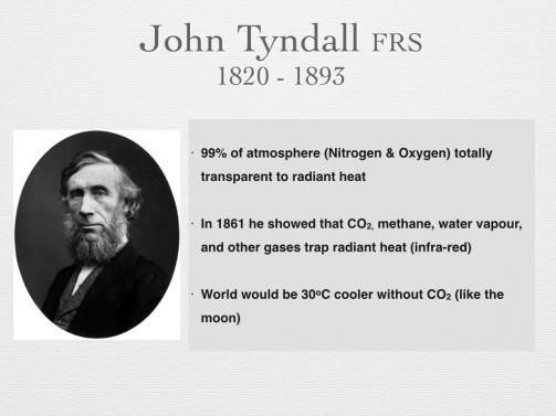 Figure 1 - John Tyndall